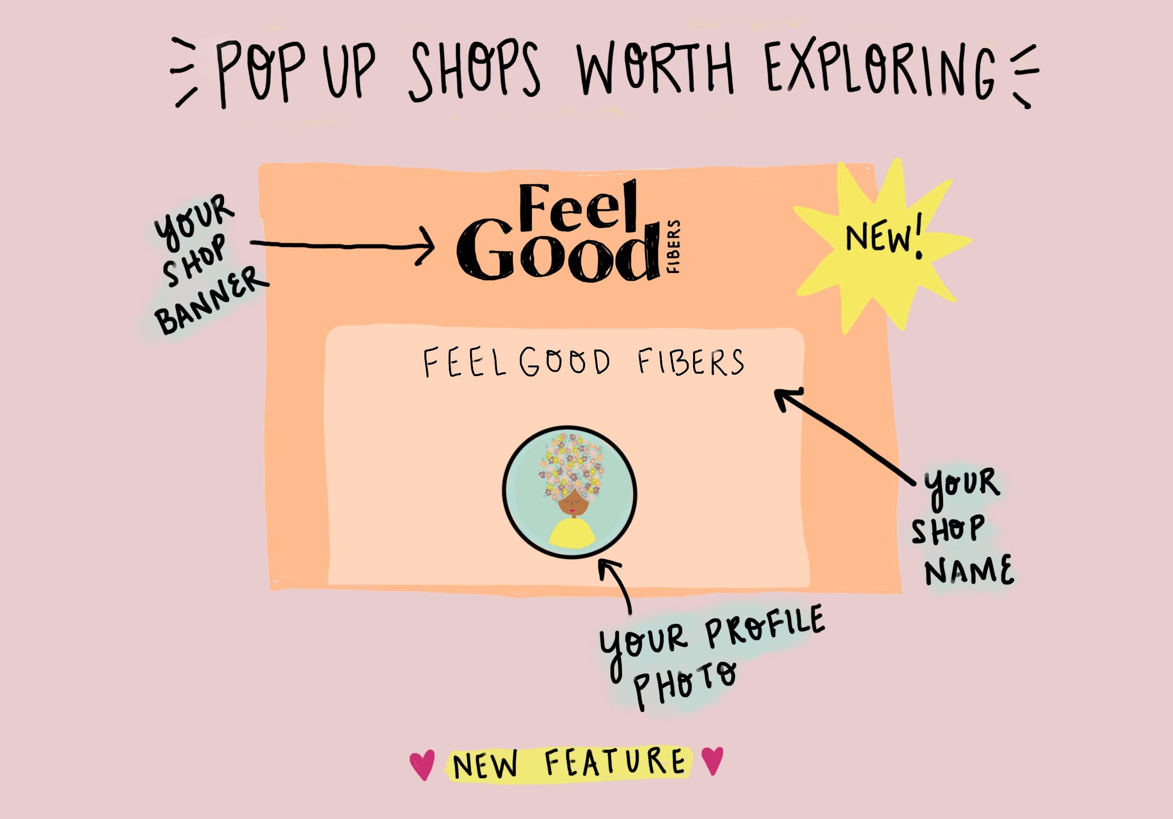 Promote Your PopUp Shop On FeelGood Fibers!